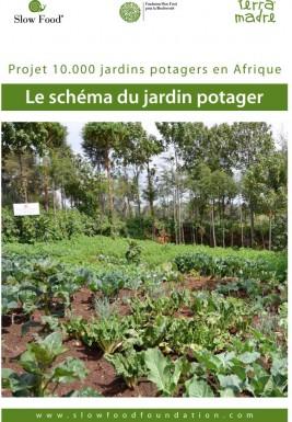 Fiche technique  Le schéma du jardin potager
